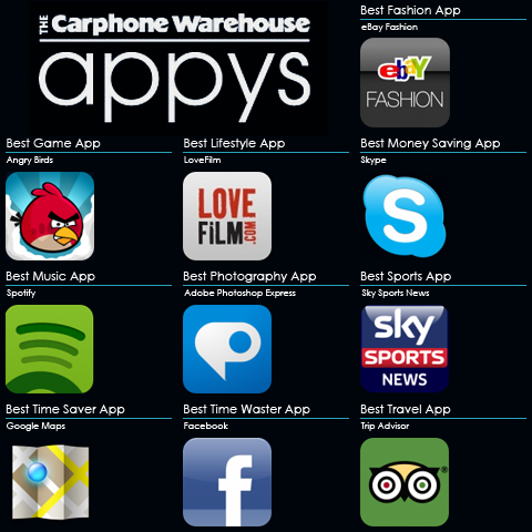 Carphone Warehouse Appys Awards select the most obvious winners