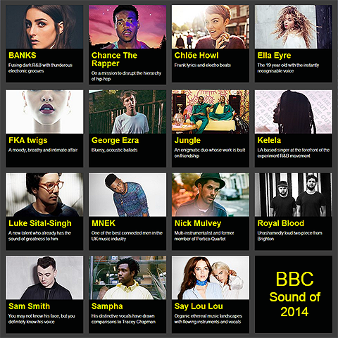 Sound of and New Artists for 2014 - BBC, MTV, iTunes, Spotify et al