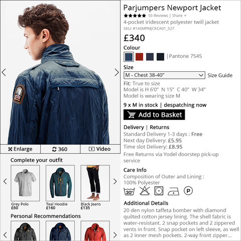 The Ideal Fashion Ecommerce Template