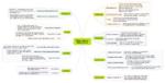 Affino 6.0.15 Mindmap