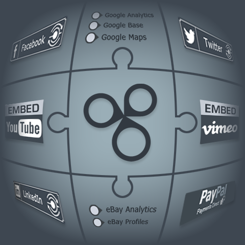Affino 7 Key Integrations