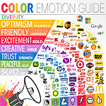 The Science of Brand Colours