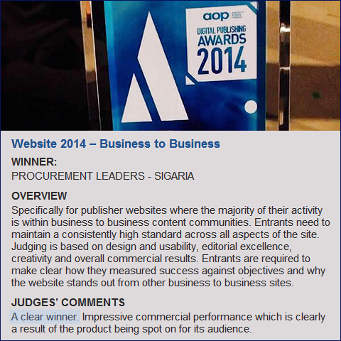 2014AFBlgProcurementLeadersAOPAward480