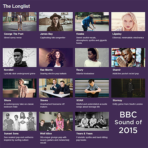 Sound of 2015 - Key New Artists championed by BBC, MTV, iTunes, Spotify et al