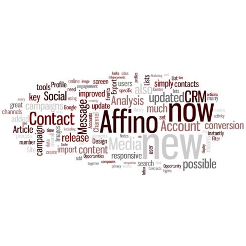 Affino Wordle 2014