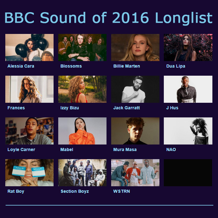 BBC Sound of and New Artists for 2016