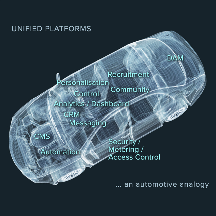 An Explanation of Unified Platforms and Universal Systems