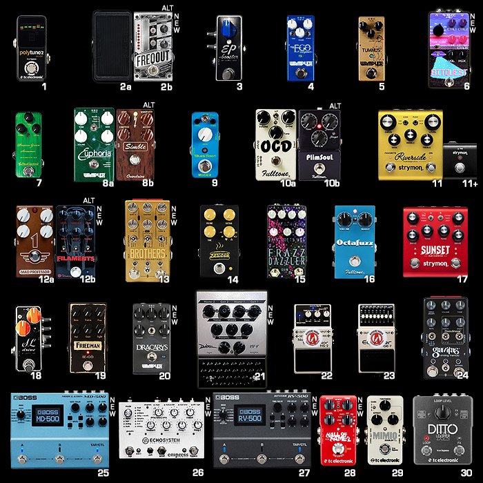 Pedal Mania - Tone Anxiety Pt 2