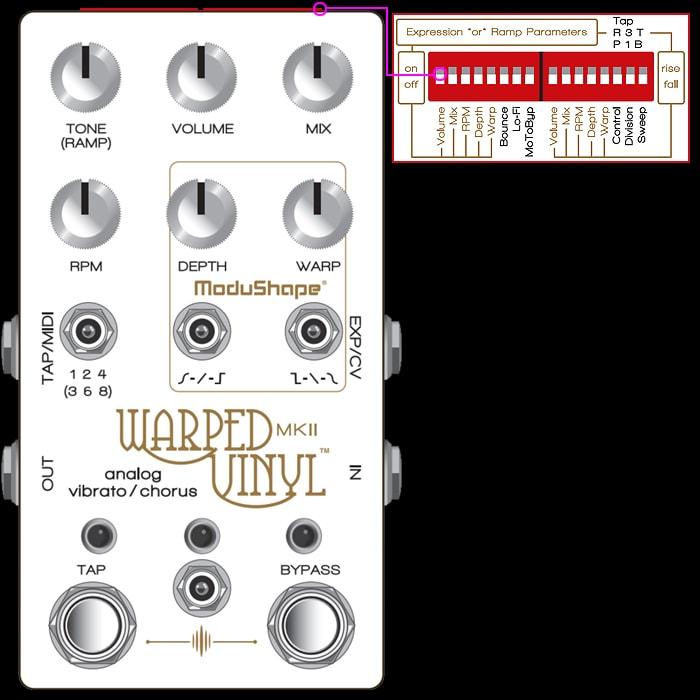 CBA Warped Vinyl II