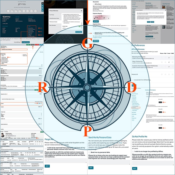 A 12 Step Visual Guide to Affino's Fully Baked-In GDPR Solution