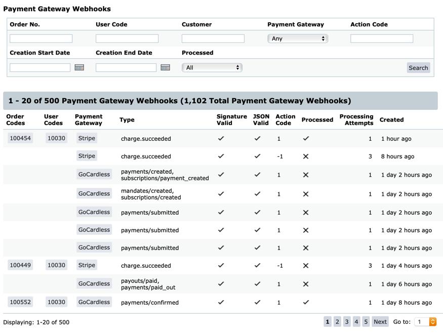 Payment Gateway Webhooks