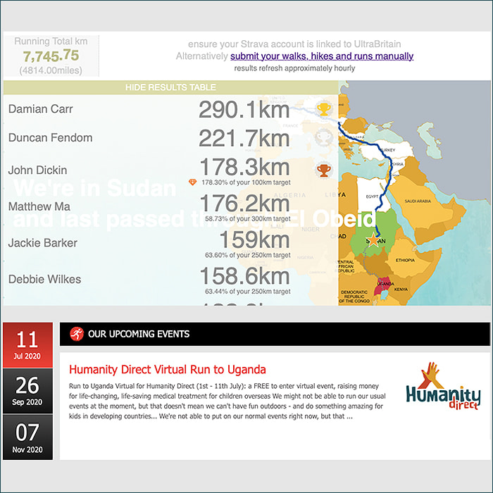 Evolved Virtual-Run Fundraising